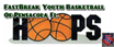 FastBreak Thanksgiving Classic Tournament